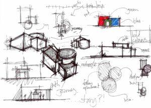 Custom home plan design process for Lake keowee house plans